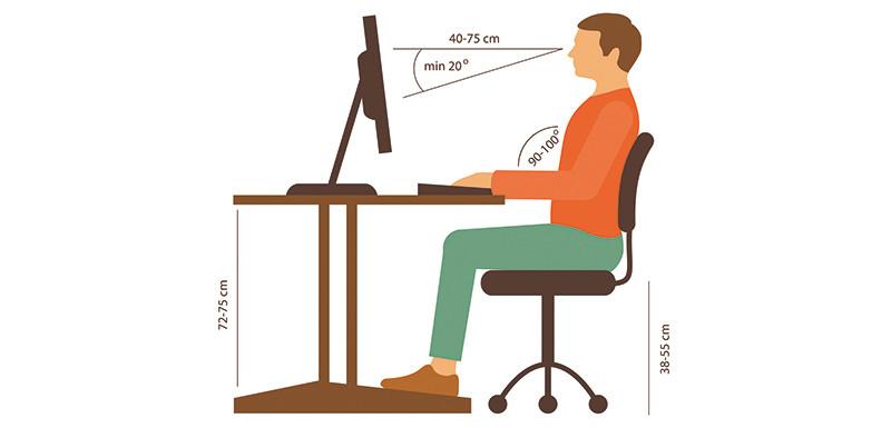 position assise devant un écran